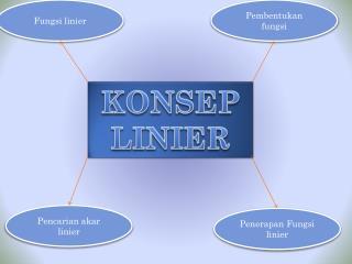 KONSEP LINIER