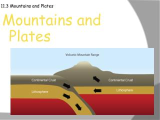 11.3 Mountains and Plates