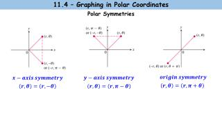 11.4 – Graphing in Polar Coordinates
