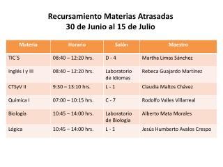 Recursamiento  Materias Atrasadas 30 de Junio al 15 de Julio