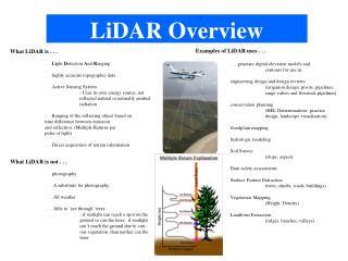LiDAR Overview