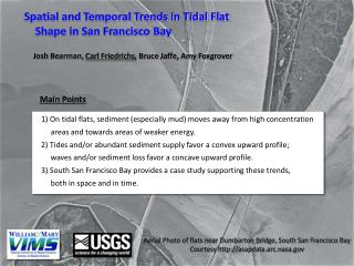 Spatial and Temporal Trends in Tidal Flat     Shape in San Francisco Bay