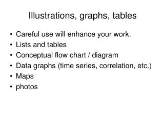 Illustrations , graphs, tables