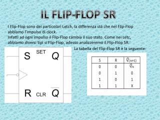 IL FLIP-FLOP SR