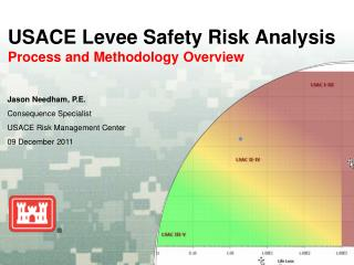 USACE Levee Safety Risk Analysis Process  and Methodology Overview