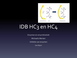 IDB HC3 en HC4