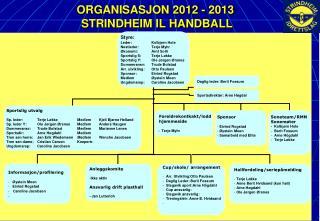 ORGANISASJON 2012 - 2013  STRINDHEIM IL HANDBALL