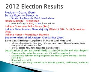 2012 Election Results