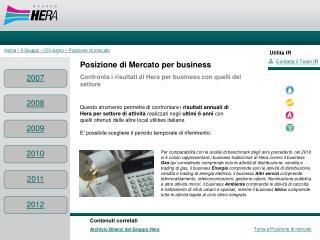 Posizione di Mercato per business