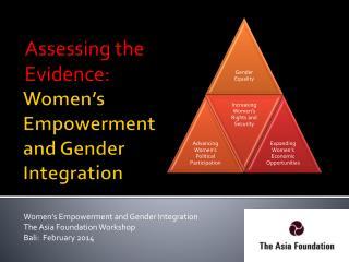 Women's Empowerment and Gender Integration