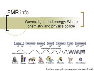 EMR info