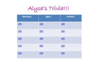 Alysa�s Trivia!!!