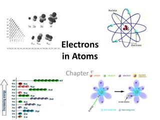 Electrons  in Atoms