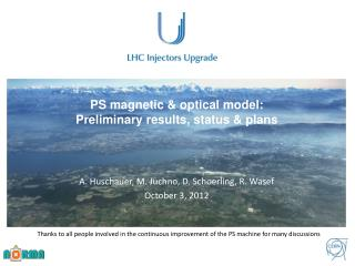 PS magnetic & optical model:  Preliminary  results, status & plans