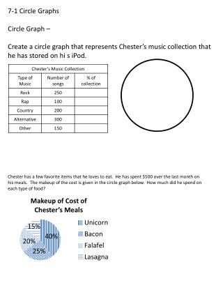 7-1 Circle Graphs Circle Graph –