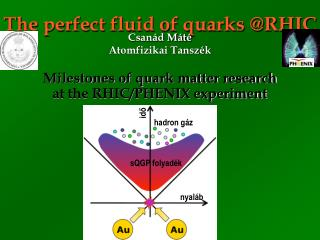 The perfect fluid of quarks @RHIC