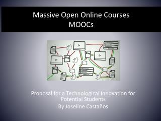 Proposal for a Technological Innovation for Potential Students By Joseline Castaños
