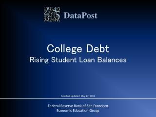 College Debt Rising Student Loan Balances