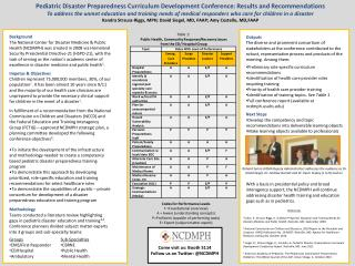 Pediatric Disaster Preparedness Curriculum Development Conference: Results and Recommendations