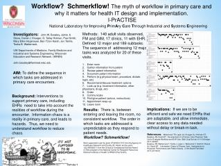 AIM:  To define the sequence in which tasks are addressed in primary care encounters.