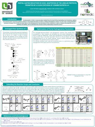 Optimization of Partial Hydrogenation Parameters