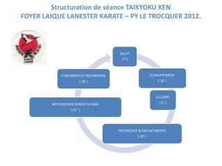 Structuration de séance TAIKYOKU KEN FOYER LAIQUE LANESTER KARATE – PY LE TROCQUER 2012.