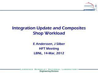 Integration Update and Composites Shop Workload