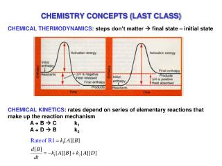 CHEMISTRY CONCEPTS LAST CLASS