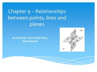 Chapter 9 – Relationships between points, lines and planes