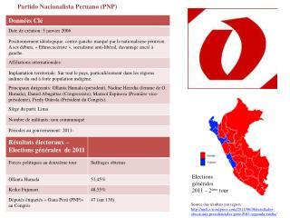 Partido Nacionalista Peruano  (PNP)