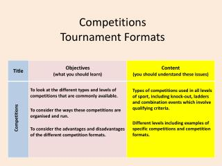 Competitions Tournament Formats