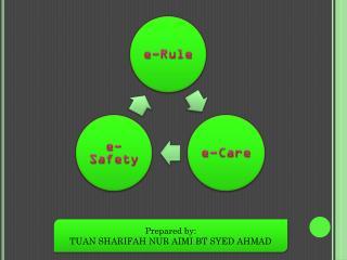 Prepared by: TUAN SHARIFAH NUR AIMI BT SYED AHMAD