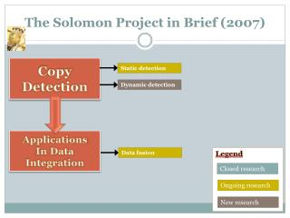The Solomon Project in Brief (2007)