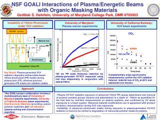 University of California Berkeley:  VUV beam experiments