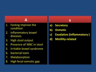 Fasting improve the condition inflammatory bowel diseases High stool output