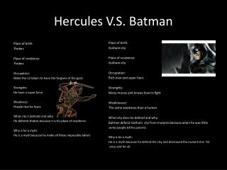Hercules V.S. Batman