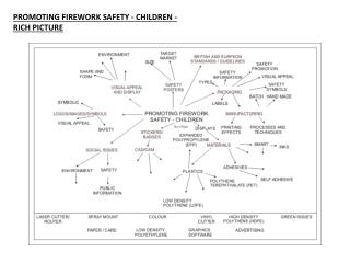 PROMOTING FIREWORK SAFETY - CHILDREN - RICH PICTURE