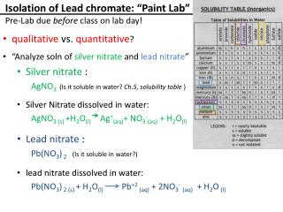 "Isolation of Lead chromate: ""Paint Lab"" Pre-Lab due  before  class on lab day!"
