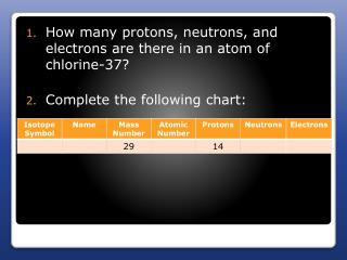 How many protons, neutrons, and electrons are there in an atom of chlorine-37?