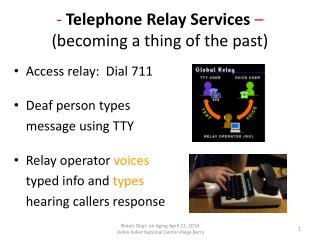 - Telephone Relay Services  – (becoming a thing of the past)