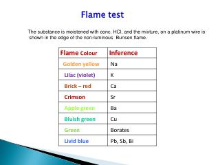 The substance is moistened with conc.  HCl , and the mixture, on a platinum wire is