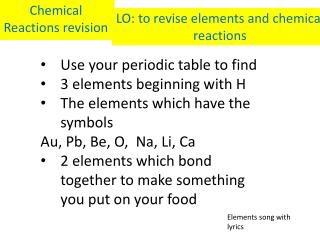 Chemical Reactions revision