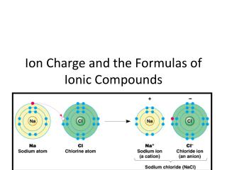 Ion Charge and the Formulas of Ionic Compounds