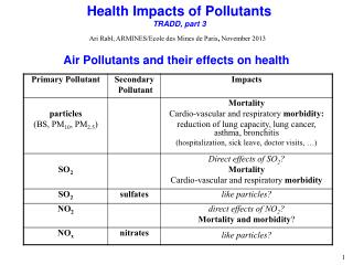 Health Impacts of Pollutants TRADD, part  3