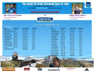 The twenty Six Peaks  Extremeity  Race 29.  june