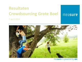 Resultaten Crowdsourcing Grote Boel 7 april 2014
