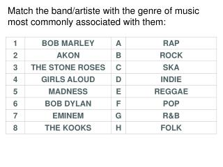 Match the band/artiste with the genre of music most commonly associated with them: