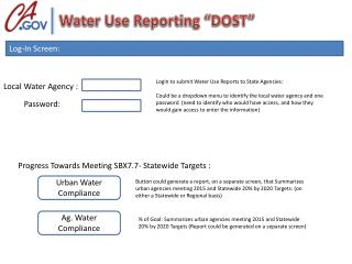 """Water Use Reporting """"DOST"""""""