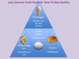Law Librarian Food Pyramid: How To  S tay  H ealthy