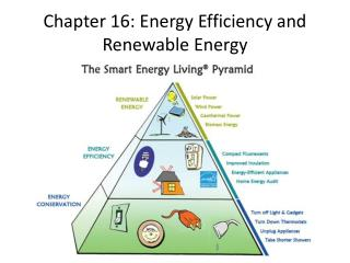 Chapter 16: Energy Efficiency and  Renewable Energy
